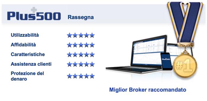 Plus500 opinioni sul broker