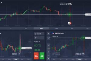 iq option: piattaforma di trading