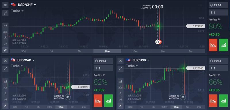 screen della piattaforma iq option