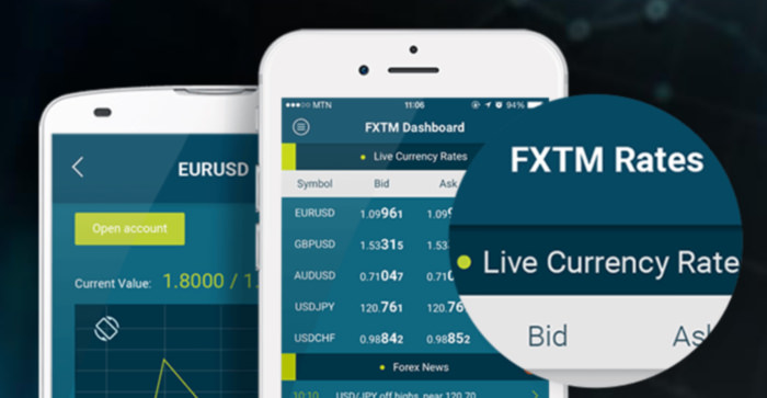 Applicazione FXTM per iPad, iPhone, Android