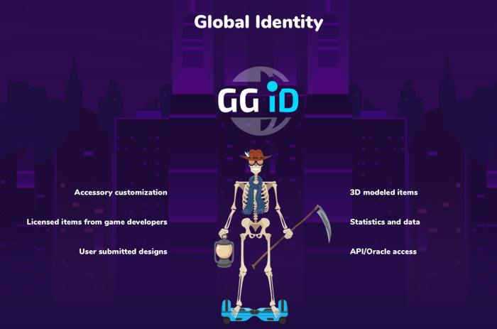 Gizer: GG ID token GZR
