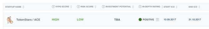 tokenstars rating
