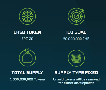 chsb token
