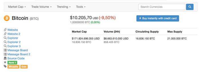Dettaglio nel Coin Market Cap