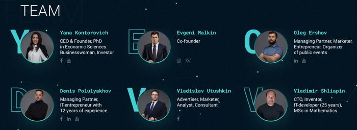 Market Space Team