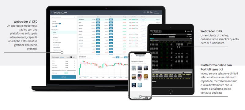 cfd investing mobile
