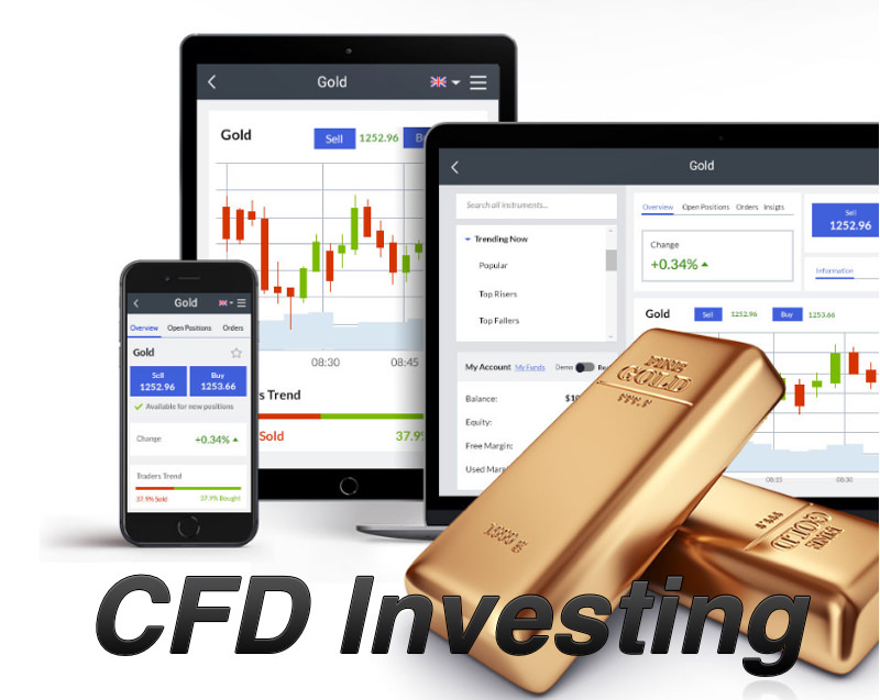 cfd investing